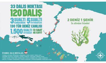İki Deniz Bir Şehir: Su Altından İstanbul