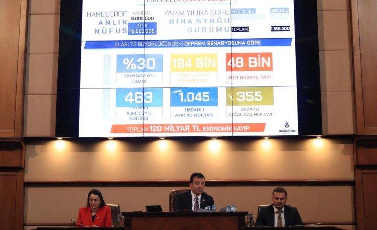 """Başkan İmamoğlu: """"Deprem Seferberliğini Başlatıyoruz"""""""