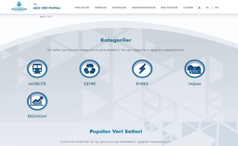 İBB Açık Veri Portalını Hizmete Sundu